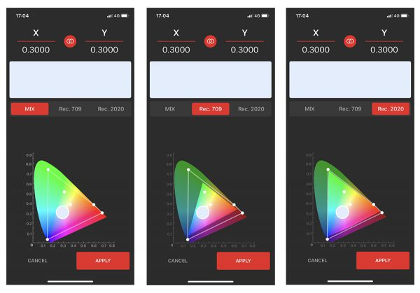 XY color mode for MIX LED technology.